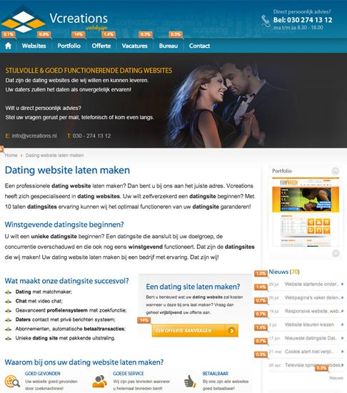 website optimaliseren met Analytics
